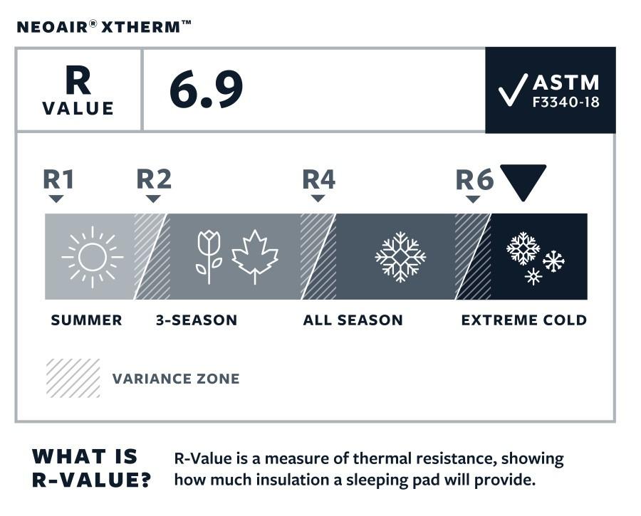 Therm-a-Rest NeoAir XTherm Max Matelas /à air ultral/éger