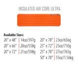 Dimensions Big Agnes Insulated Air Core Ultra