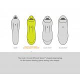 Dimensions sac de couchage Nemo Riff Women's 15