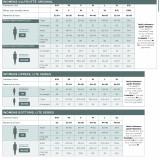 Dimensions Woolpower Zip Turtleneck 200 - Femme
