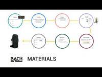 BACH Materials