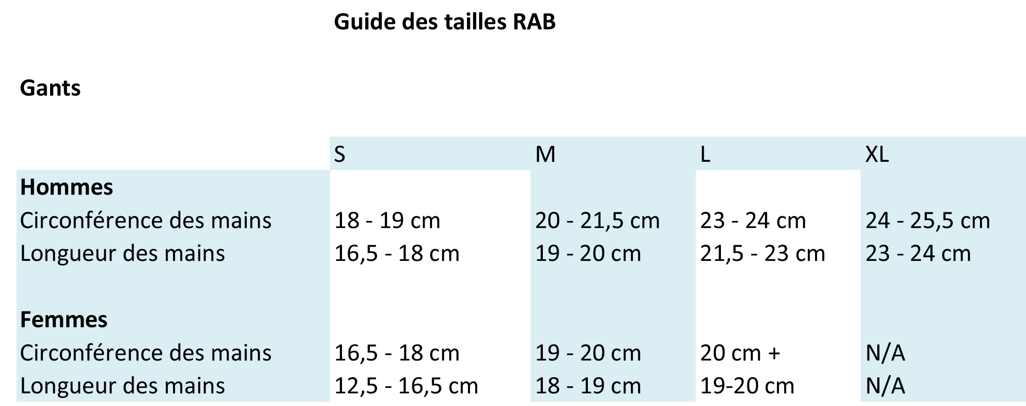Taille des gants Rab